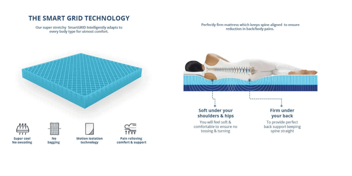 Best Mattress For Back Pain in India